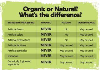 org-vs-natural