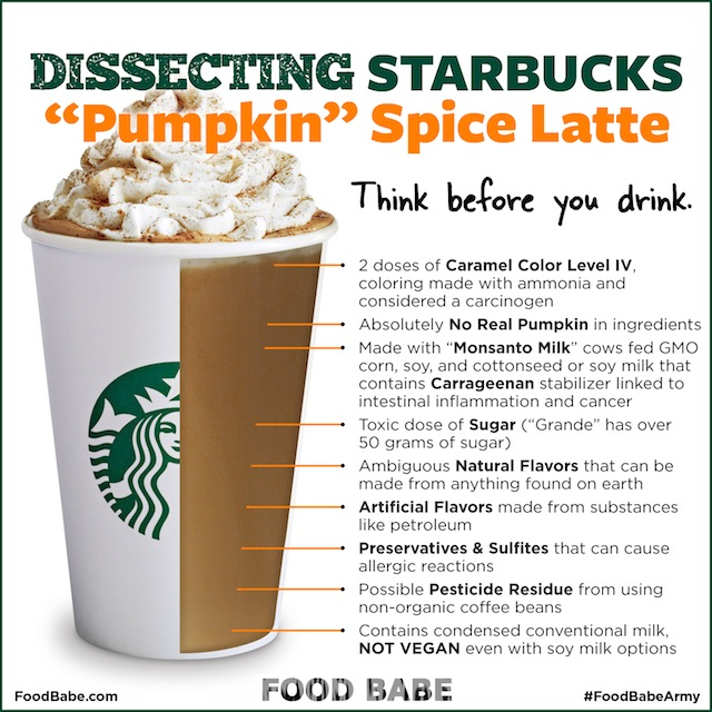 The Food Babe - Starbucks Pumpkin Spice Latte